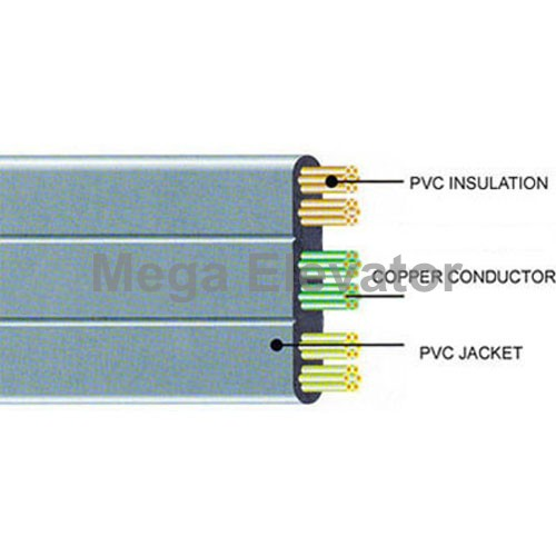 TVVB Traveling Cable
