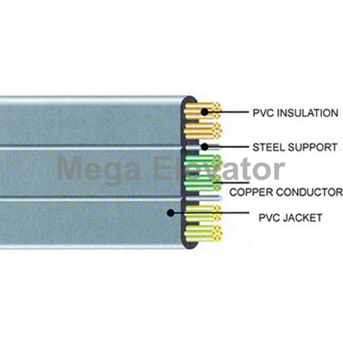 TVVBG Steel Core Flat Elevator Control Cable